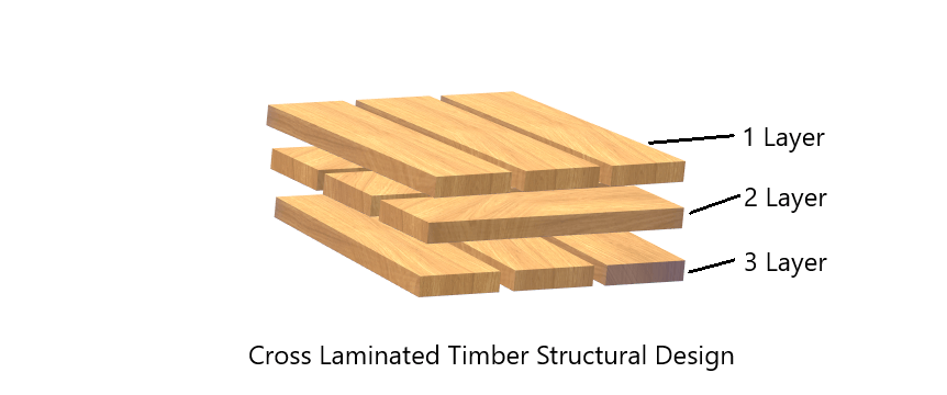 cross laminated timber structural design
