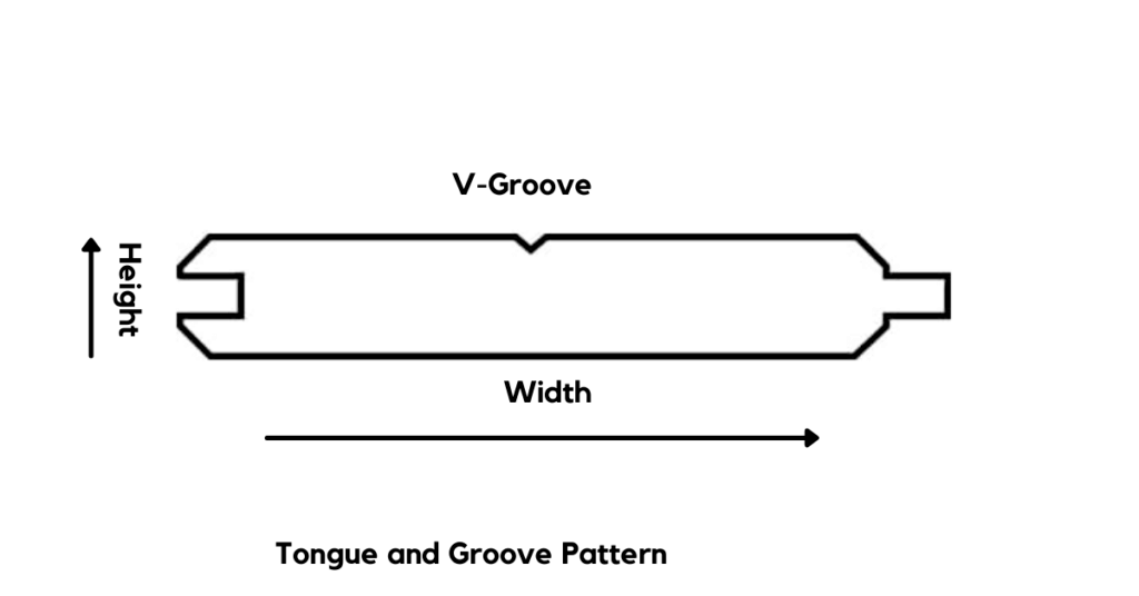 Tongue and Groove Siding Pattern